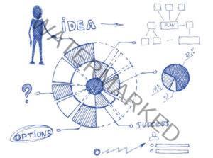 Businesspräsentationen gut planen