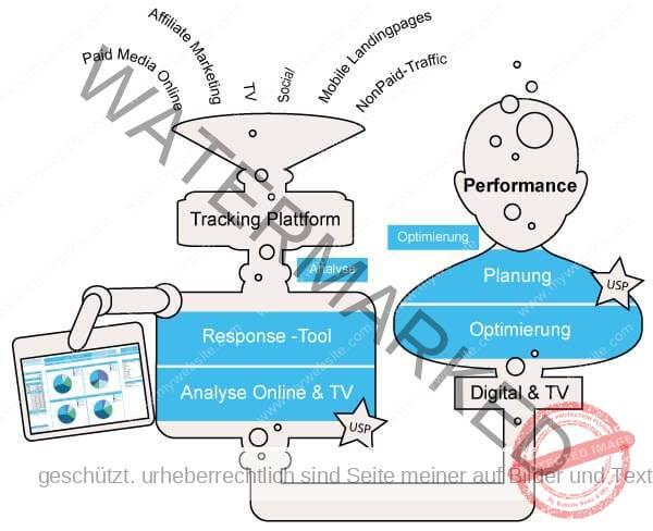 Tracking-Optimierungsansatz-Final